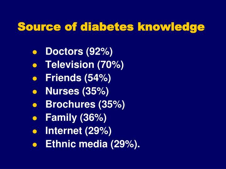 Source of diabetes knowledge