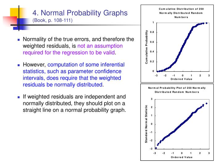 4. Normal Probability Graphs