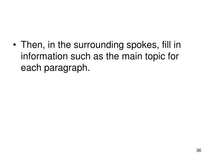 Then, in the surrounding spokes, fill in information such as the main topic for each paragraph.