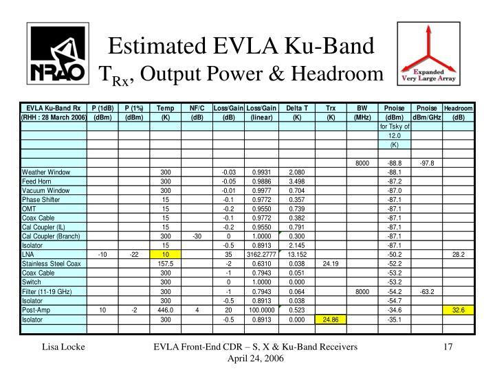 Estimated EVLA Ku-Band