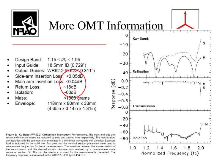 More OMT Information
