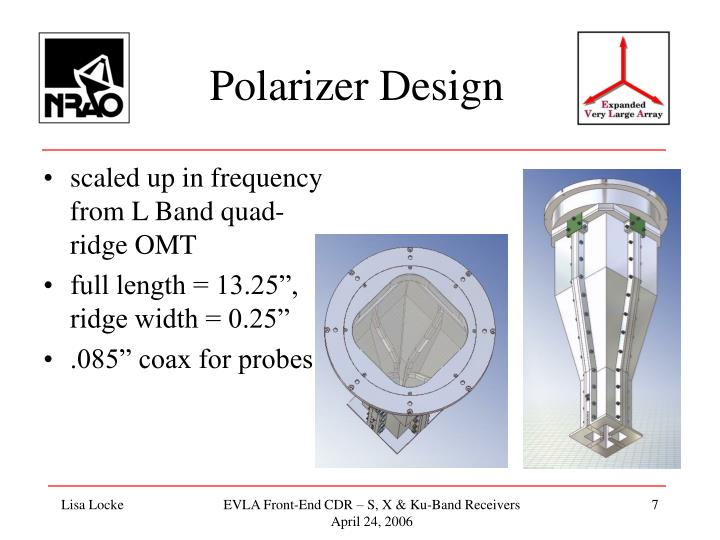 Polarizer Design