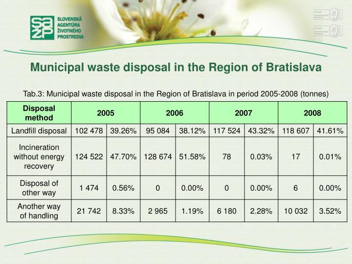 Municipal waste disposal in
