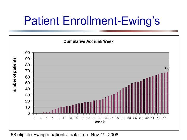 Patient Enrollment-Ewing's