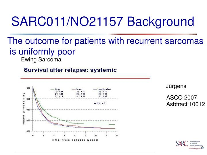 The outcome for patients with recurrent sarcomas