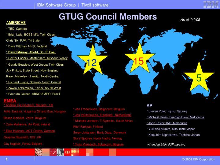 Gtug council members