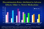 discontinuation rates attributed to adverse effects older vs newer medications