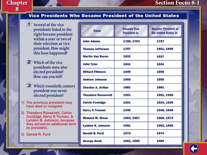 1)The previous president may have died or resigned.