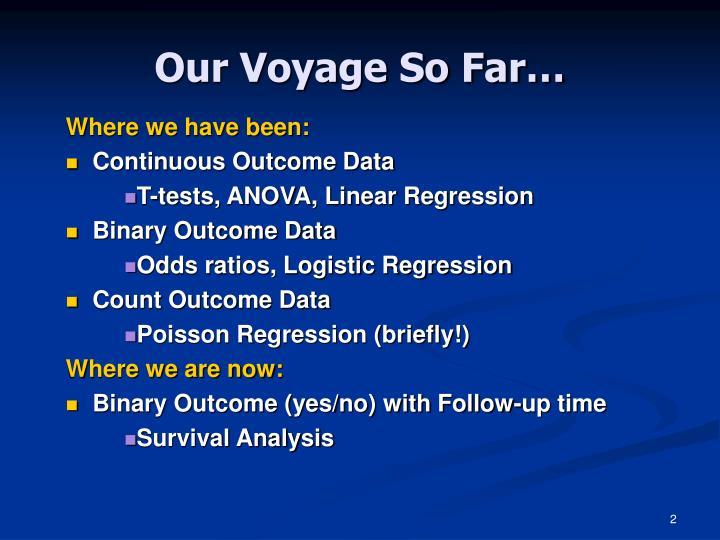 Our voyage so far