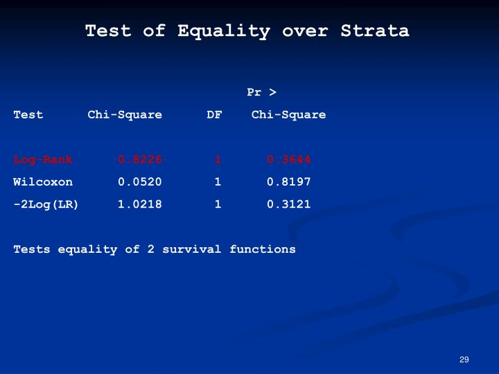 Test of Equality over Strata