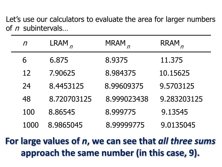 Let's use our calculators to evaluate the area for larger numbers