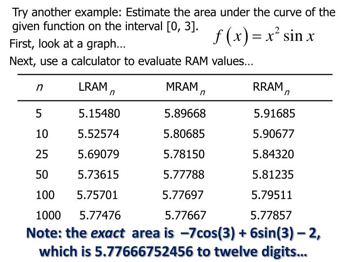 Try another example: Estimate the area under the curve of the