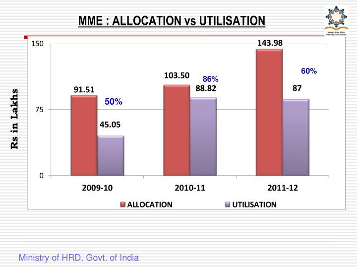MME : ALLOCATION vs UTILISATION
