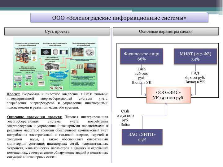 ООО «Зеленоградские информационные системы»