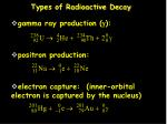 types of radioactive decay1