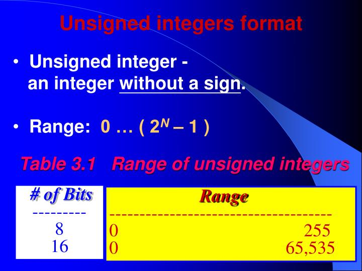 Unsigned integers format