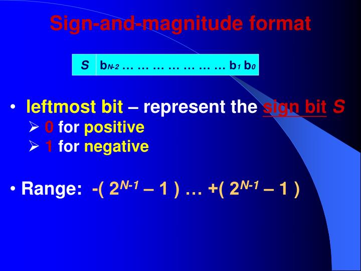 Sign-and-magnitude format