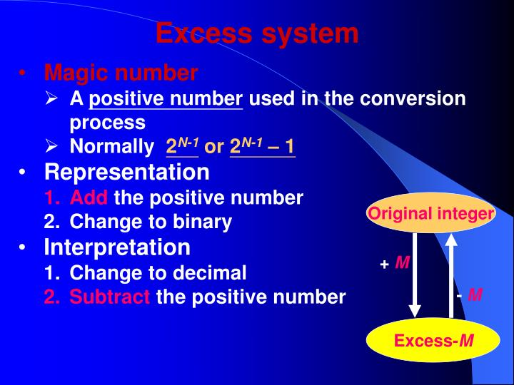Excess system