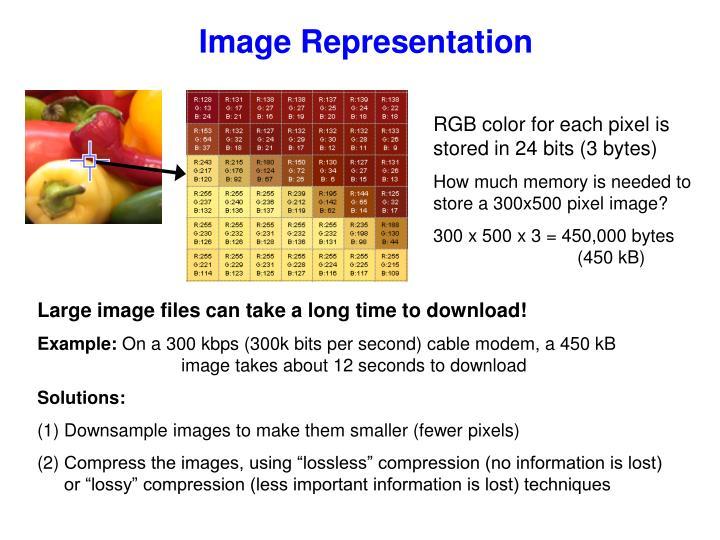 Image Representation