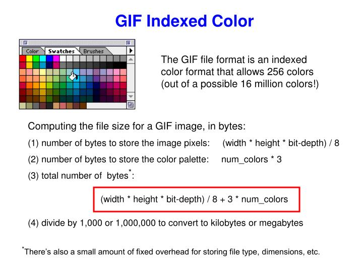 GIF Indexed Color