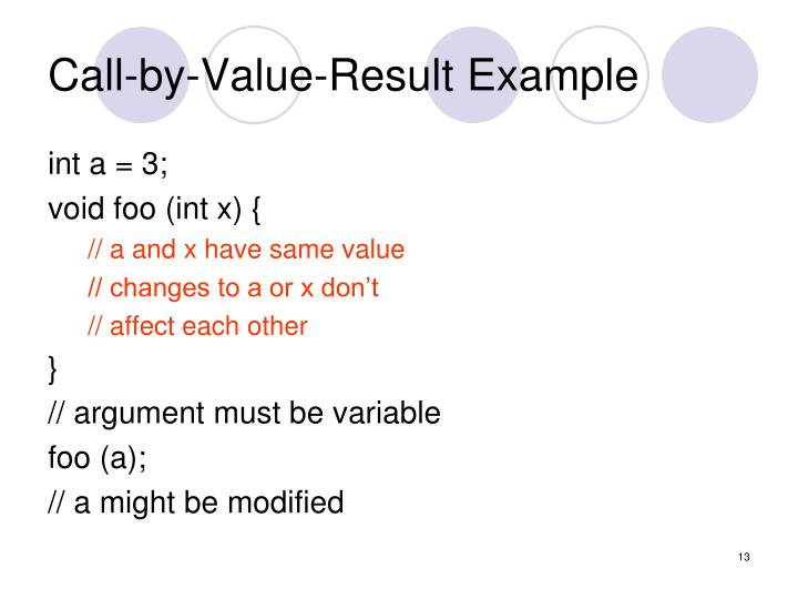 Call-by-Value-Result Example