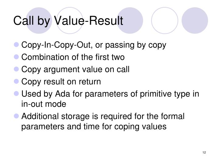 Call by Value-Result