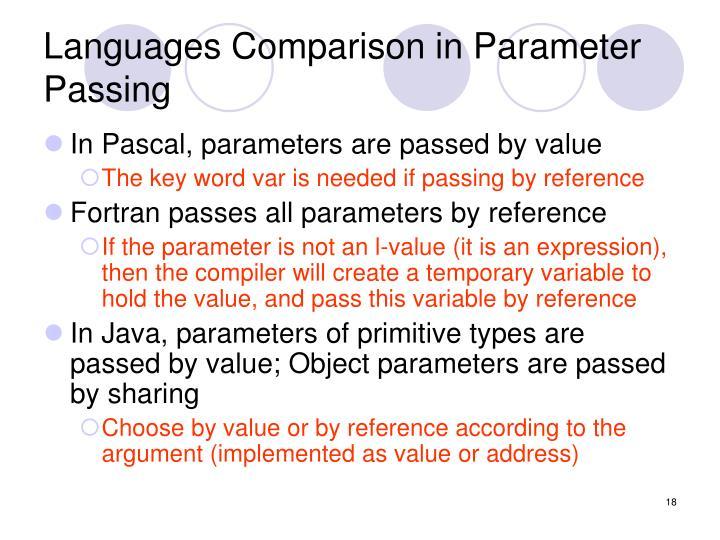 Languages Comparison in Parameter Passing