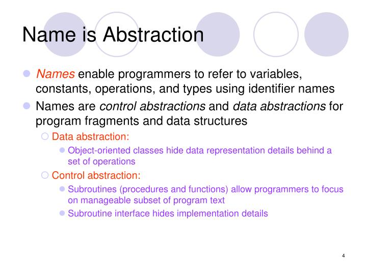 Name is Abstraction