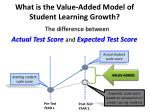 what is the value added model of student learning growth
