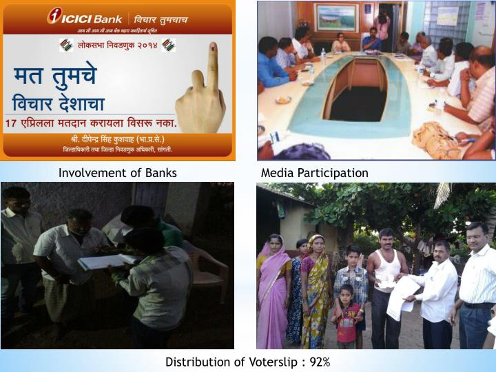 Involvement of Banks