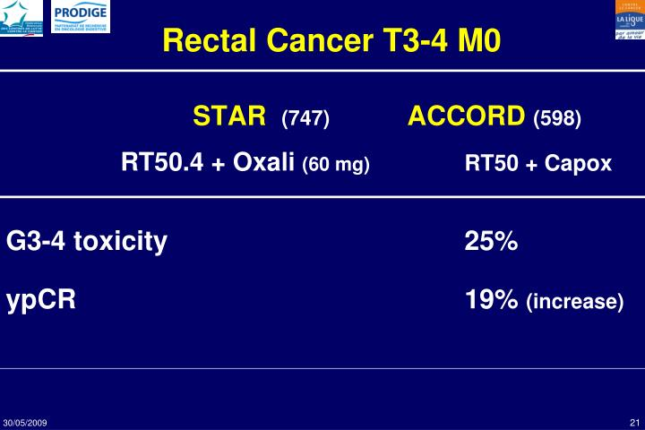 Rectal Cancer T3-4 M0