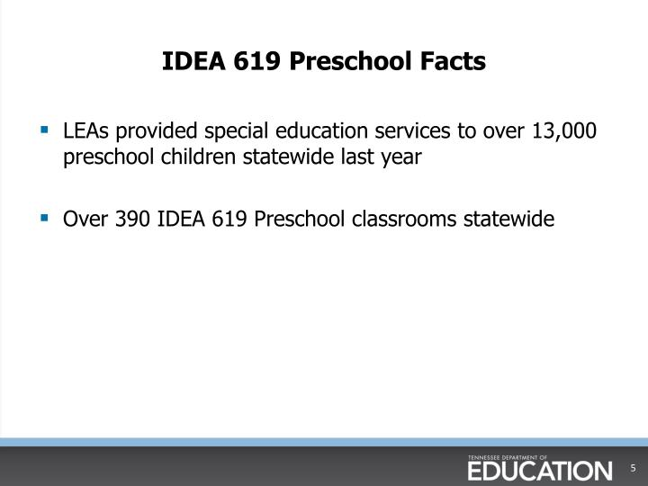 IDEA 619 Preschool Facts