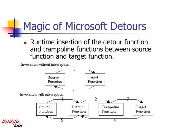Magic of Microsoft Detours
