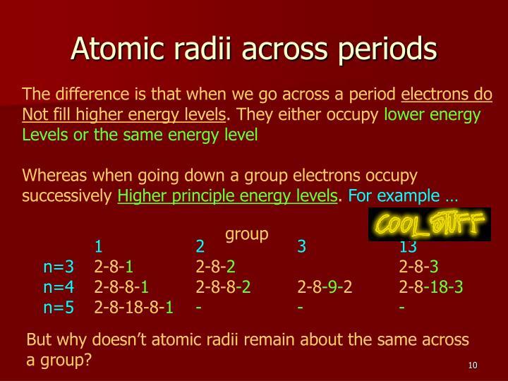 Atomic radii across periods