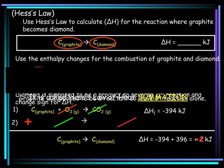 (Hess's Law)