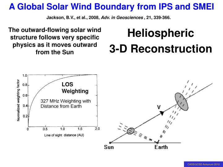 Heliospheric            3-D Reconstruction