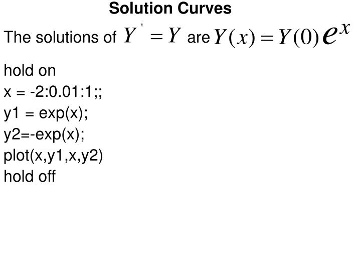 Solution Curves