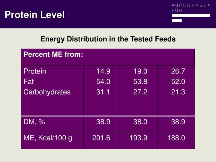 Protein Level