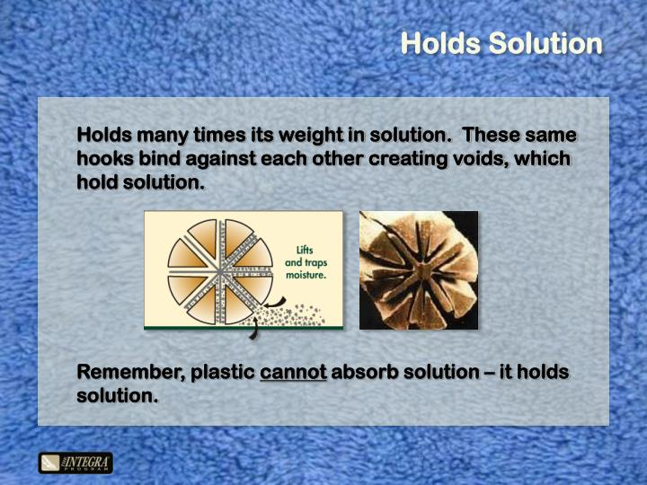 Holds Solution