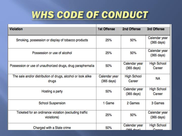 WHS CODE OF CONDUCT