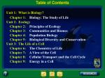 table of contents pages iv v1