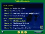 table of contents pages iv v2