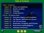 table of contents pages iv v5