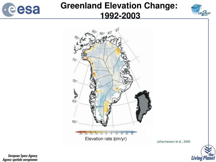 Greenland Elevation Change: