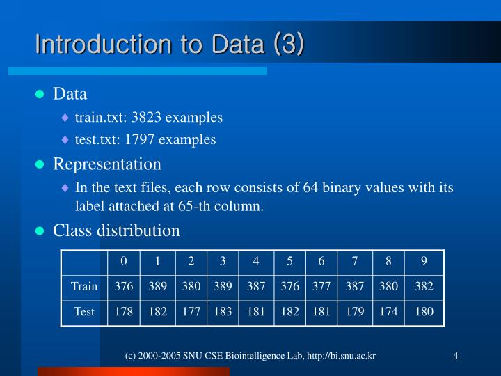 Introduction to Data (3)