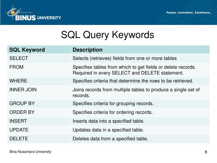 SQL Query Keywords