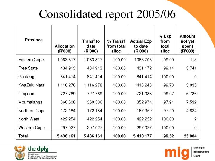 Consolidated report 2005/06