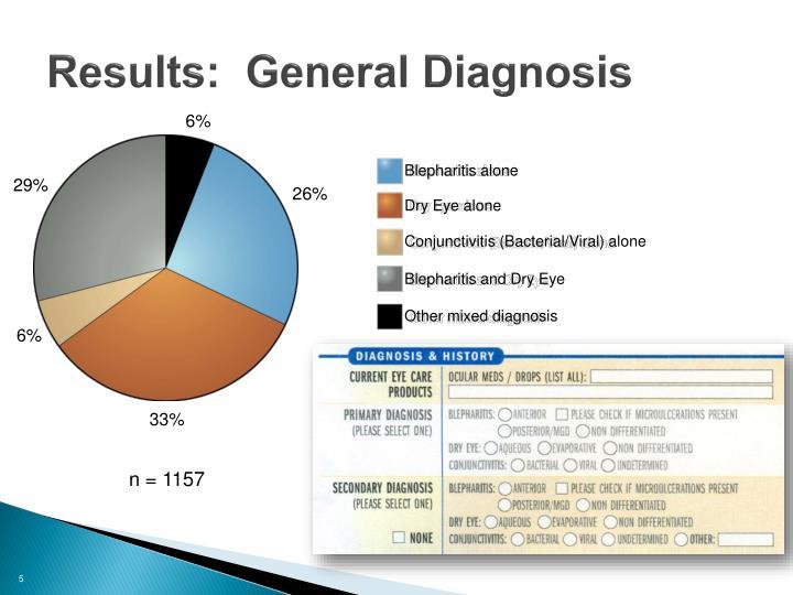 Results:  General Diagnosis
