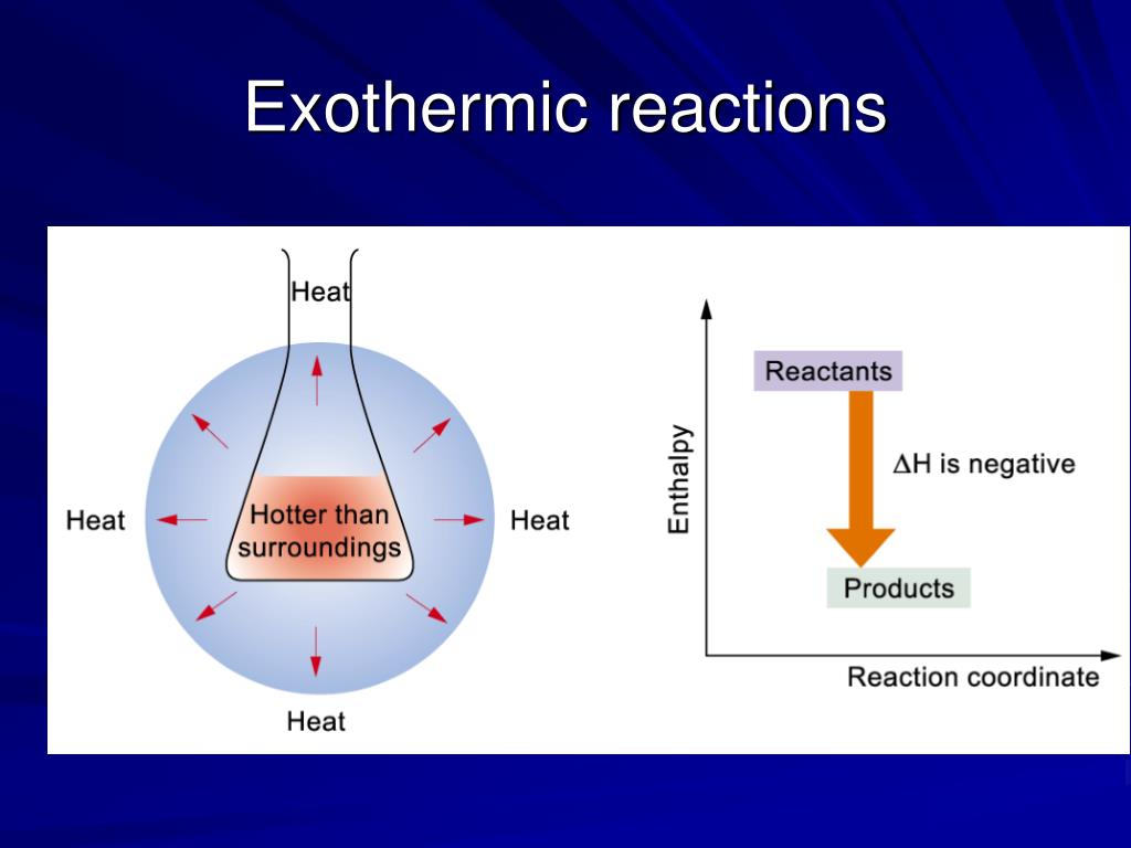 PPT - Energy and Chemical Reactions Energetics PowerPoint ...
