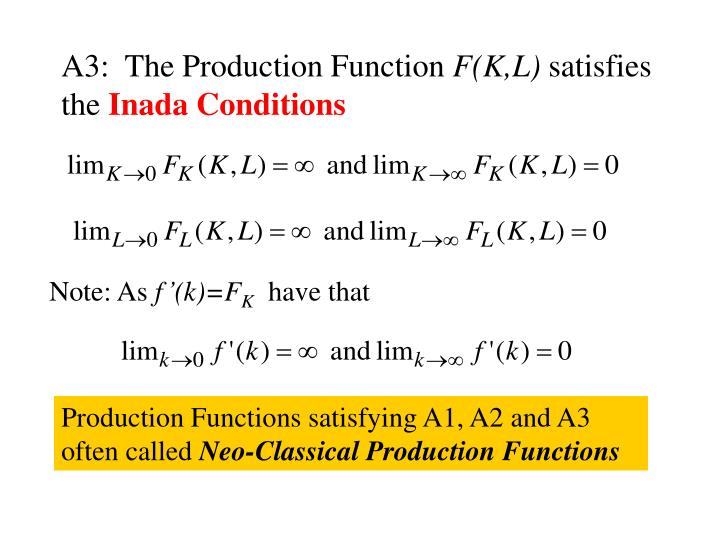 A3:  The Production Function